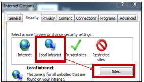 depicts:  Security, Local intranet, Sites button
