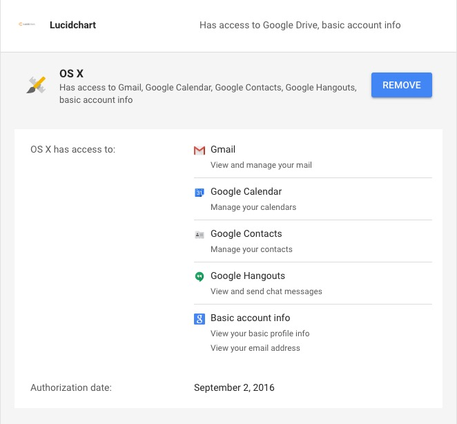 remove access from apps/sites connected to Google Account